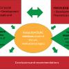 The Social Dimension of EU-CELAC Relations:
